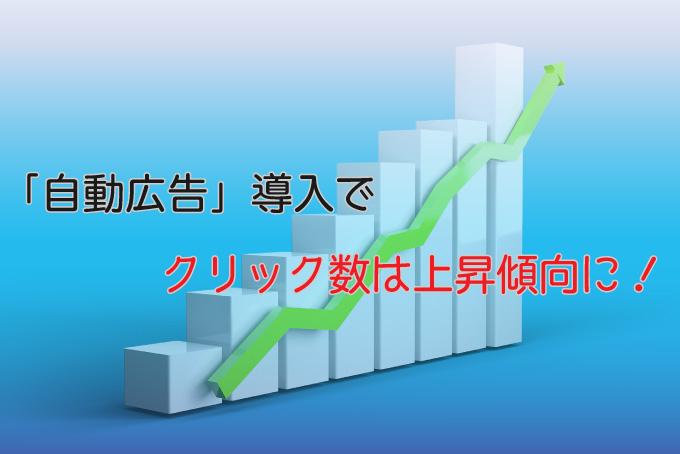 アドセンス自動広告導入でクリック数は上昇傾向に!