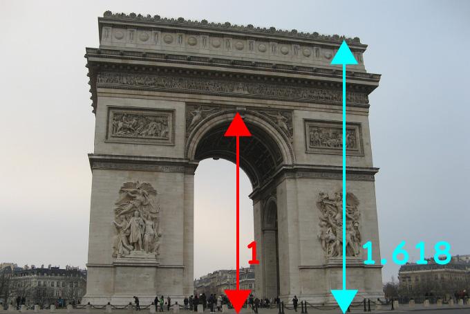 パリ凱旋門の黄金比