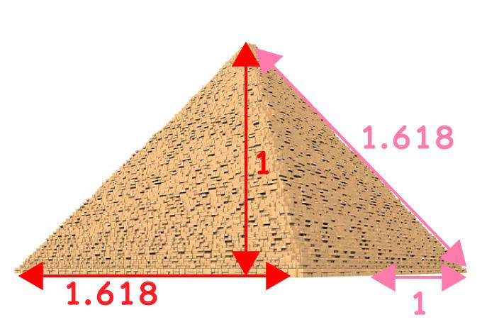 ピラミッドの黄金比